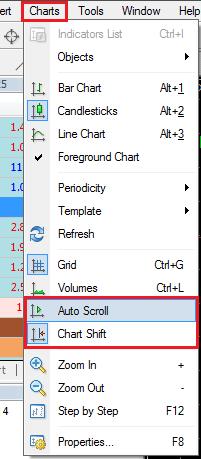 sistem perdagangan alternatif dengan format pada file dengan detik